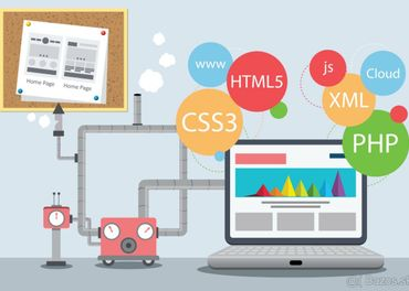 Firemný web, e-shop alebo magazín na úrovni