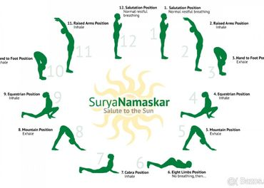 Súkromné hodiny jógy (individual yoga class)